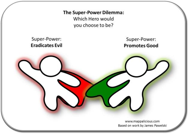 Superpower_Good_Evil