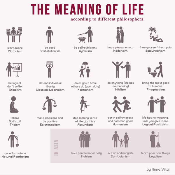meaning of life essays