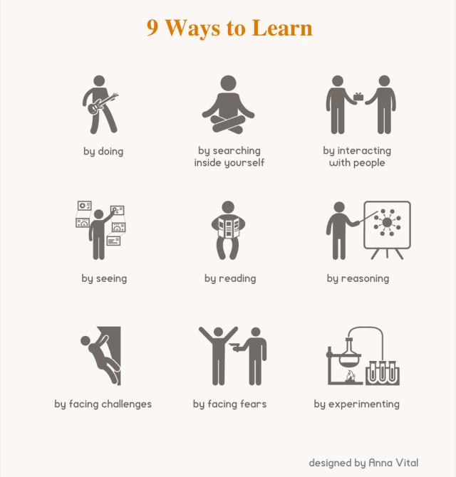 Learn_Vital