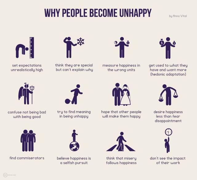 Unhappy_Vital