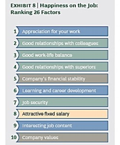 BCG_Decoding_Talent_Rank