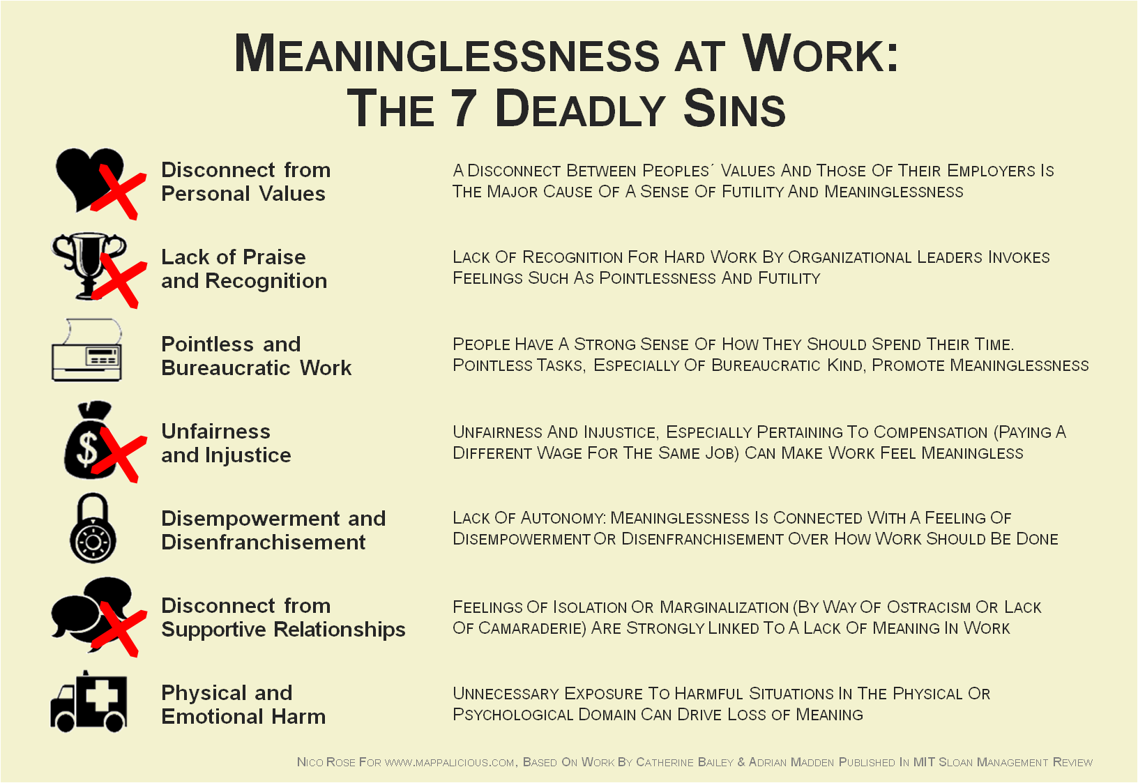 Meaninglessness at Work: The 7 Deadly Sins [Infographic