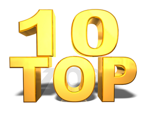 Top 10 Positive Psychology Articles